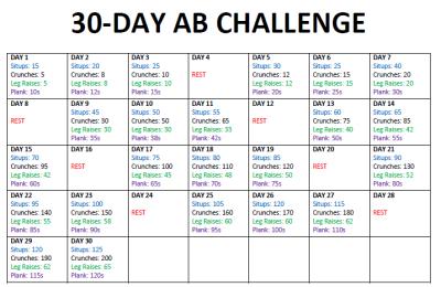 30 dagen buikspier challenge schema