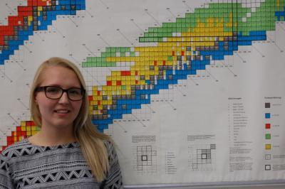 Izabella Zahradnik vor einer Karte radioaktiver Elemente. (Bild: m_)