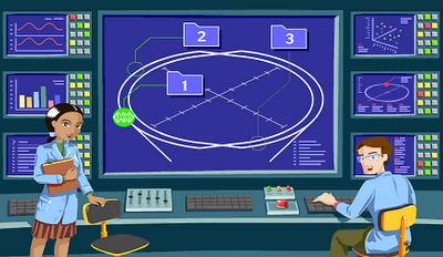 Large Hadron Collider Game