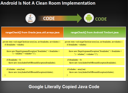 Fight Is On Between Oracle And Google Over Java API Copyrights